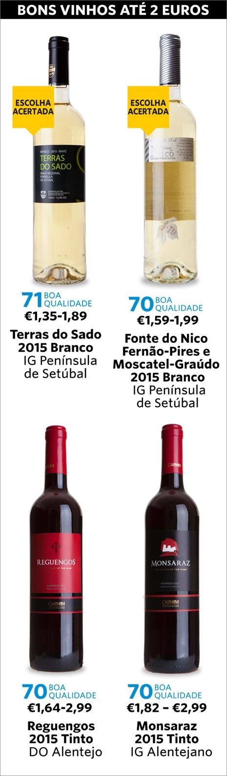 71f3e9e08 O nosso teste a vinhos revela as lojas onde encontra a seleção de vinhos  tintos e